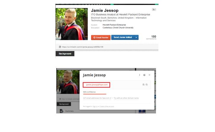 Linkedin Email ID