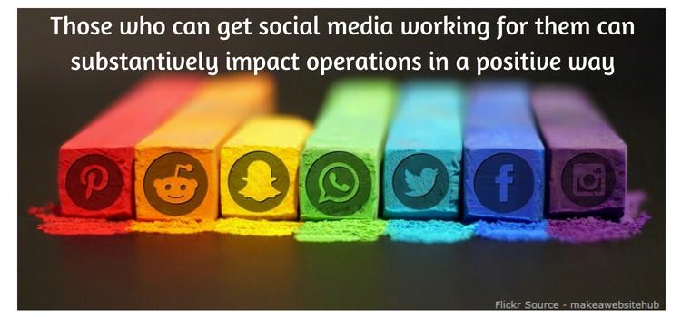 Social Media Component